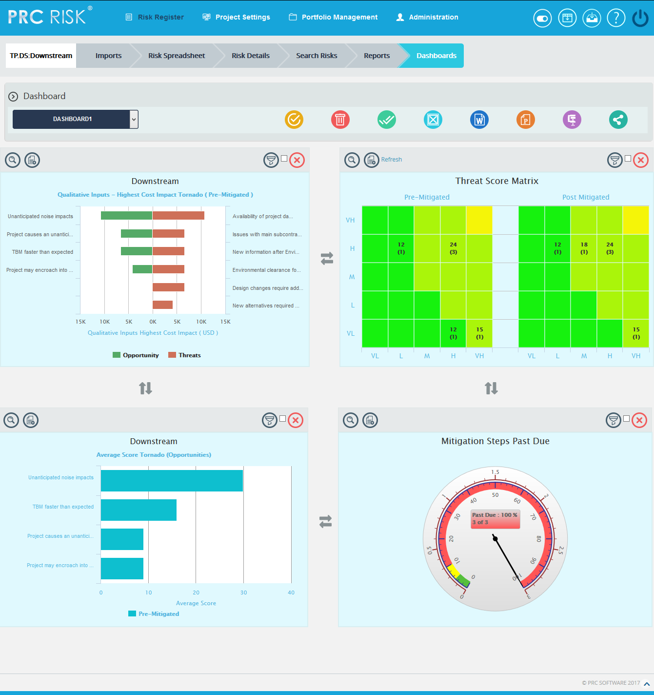 RR_managers_dashboard